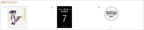 『ドアラのひみつ』2008年1月30日 Amazon書籍総合ランキング1位