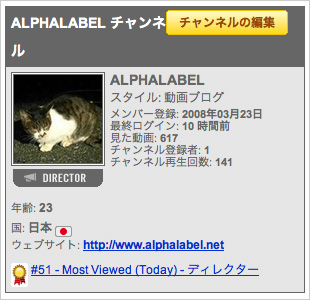 Most Viewed ディレクター