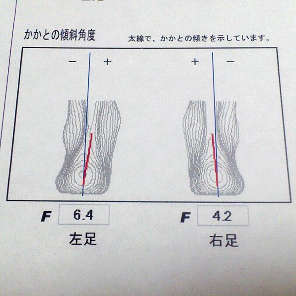 アシックス ウォーキングで足形測定