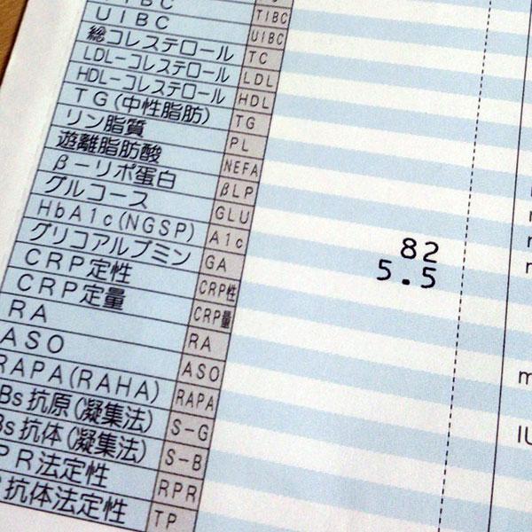 2013年6月29日 採血検査結果